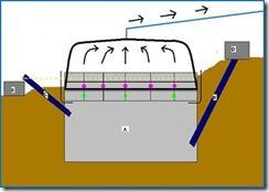 Como Construir Un Biodigestor Casero